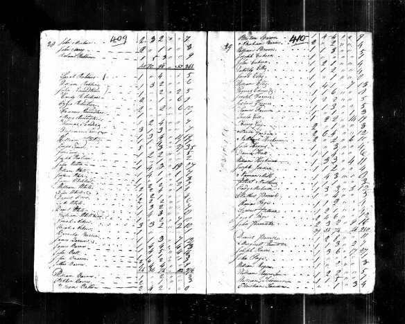 1790 United States Federal Census